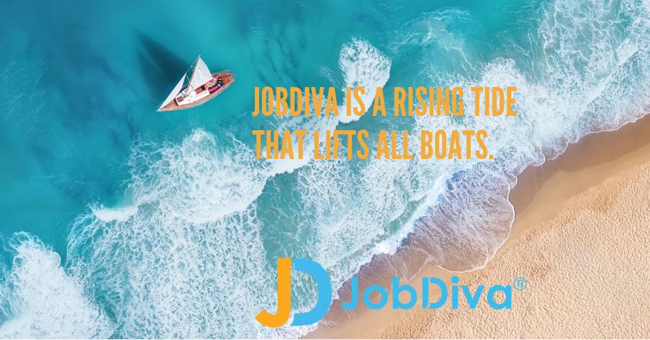 JobDiva Blog Automation Recruiting LI
